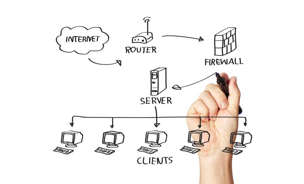 مشاوره زیرساخت شبکه