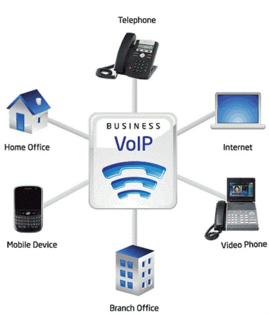 pishbord voip diagram 873x1024 - انتقال خطوط تلفن